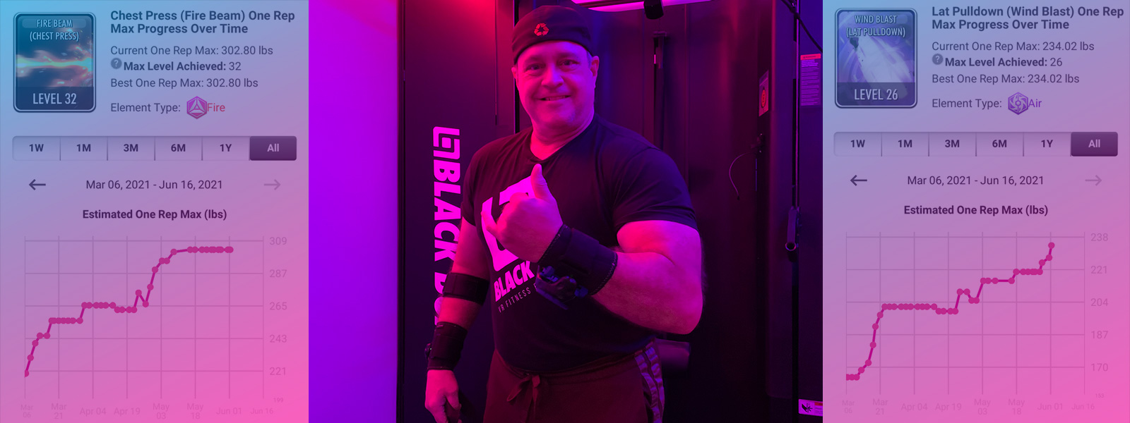 Ex Power Lifter Brings Stamina And Health Back To His Life With Black Box Fitness